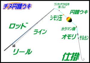 チヌ円錐ウキ