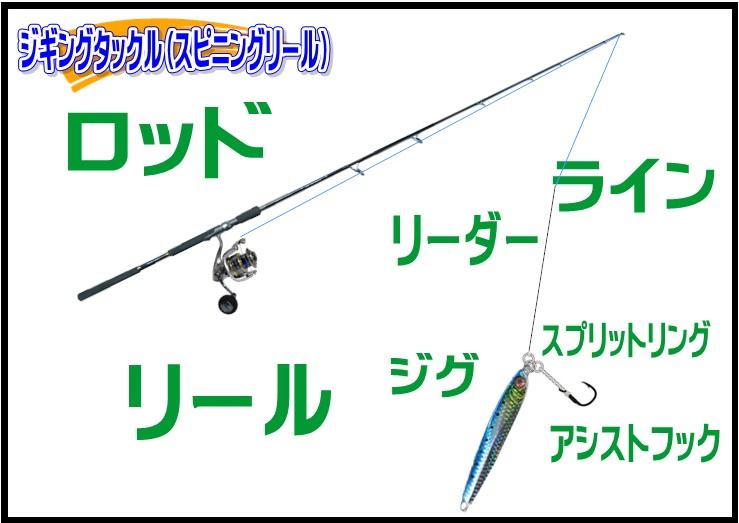 日本海ヒラマサジギングタックル