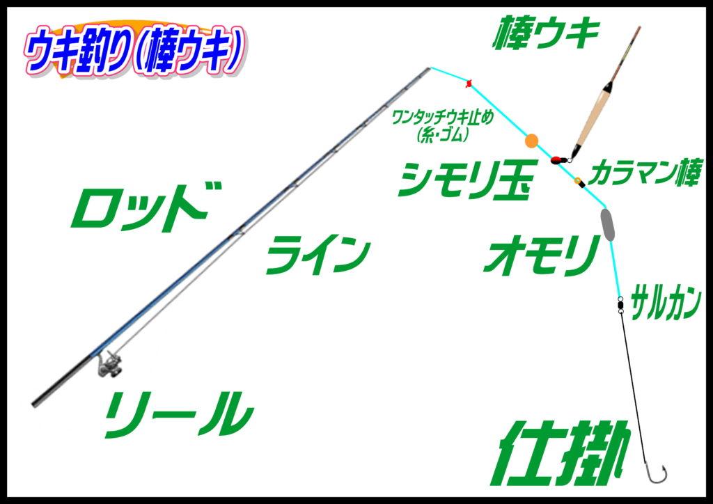 海上釣堀(真鯛・シマアジ狙い)