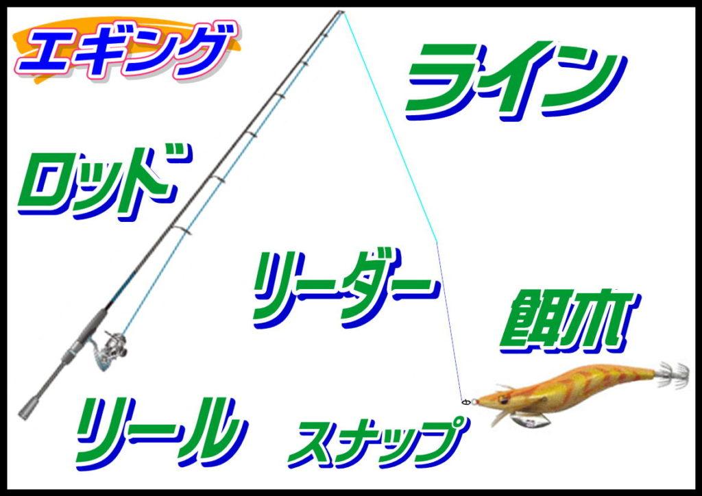 GTR【グランドティップラン】
