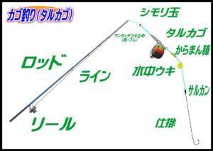 カゴ釣り【タルウキ】